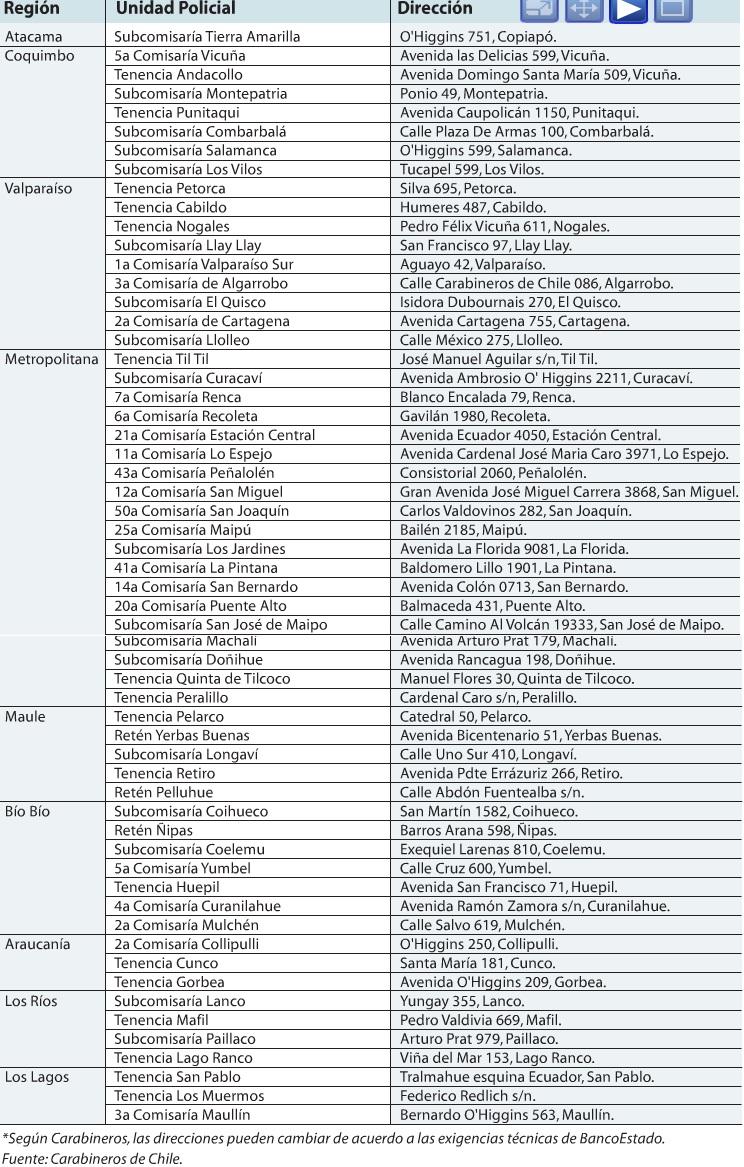 Stas son las 60 comisar as que tienen cajero autom tico for Cuales son los cajeros red