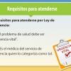 Atención inmediata para urgencia vital: Requisitos para atenderse y datos útiles